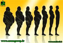 رهایی از چاقی-دکتر آرام
