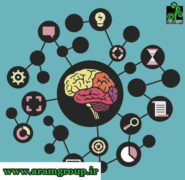 برنامه ذهنی-دکترآرام