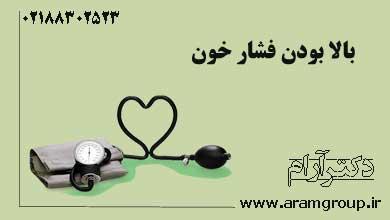 پروتکل انرژی درمانی بالا بودن فشار خون. دکتر آرام,تجسم خلاق,خلق آینده