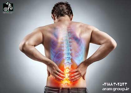 درمان کمر درد با هرم. دکترآرام, تجسم خلاق, خلق آینده